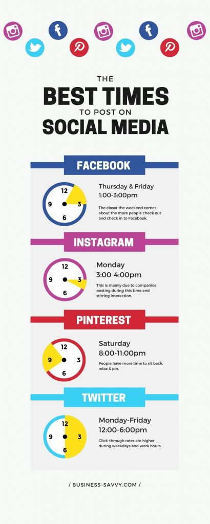 Infographics - graphic desgn services-worldwideclippingpath